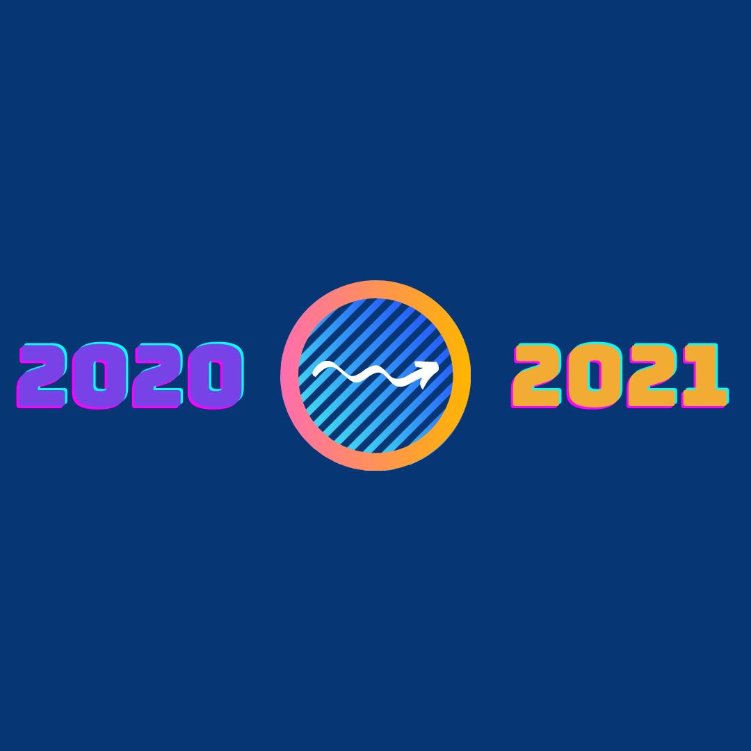 Rétrospective E-commerce 2020 et les 5 tendances à suivre pour 2021